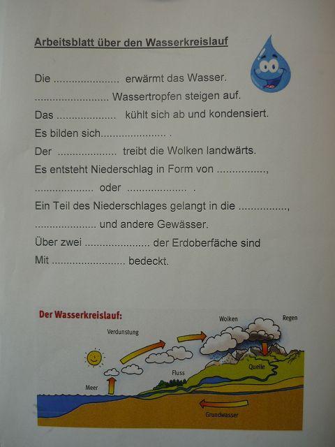 Beste Bill Nye Chemische Reaktionen Arbeitsblatt Ideen - Mathe ...