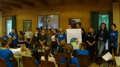Fotoalbum Wassercamp: Präsentieren der Ergebnisse