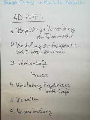 Fotoalbum Bürger-Dialog in Bendelin