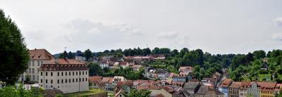 Panoramaansicht