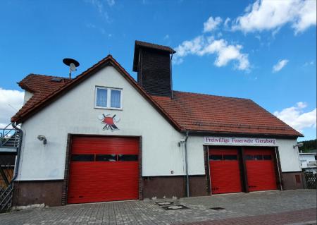 Quelle: Feuerwehr Geratal - Pressesprecherin Janett Grünke