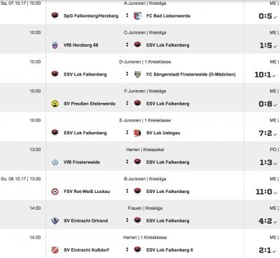 Foto zur Meldung: Fußball: Lok Elf zieht ins Viertelfinale ein / II. verliert in Koßdorf