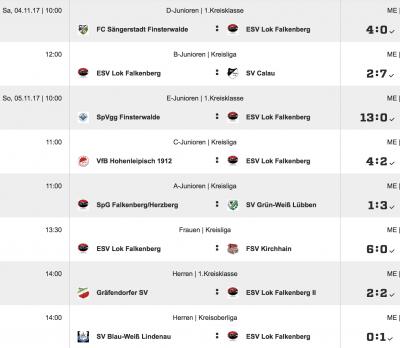 Foto zur Meldung: Fußball: ESV I gewinnt in Lindenau; II. nur Remis