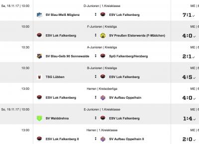 Foto zur Meldung: Fußball: Beide Männerteams gewinnen gegen Oppelhain