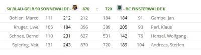 Foto zur Meldung: Billard: Heimsieg im Spitzenspiel bringt erstmals seit langer Zeit wieder die Tabellenführung