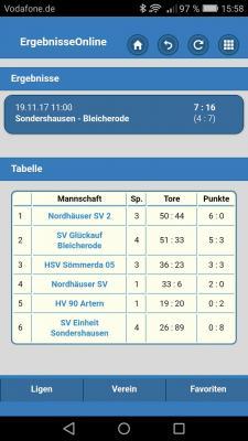 Foto zur Meldung: Handball: männliche Jugend --Auswärtserfolg in Sondershausen