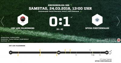 Foto zur Meldung: Fußball: Niederlage gegen SpVgg. Finsterwalde