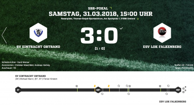 Foto zur Meldung: Fußball: +++Im Halbfinale ist Endstation für den ESV+++