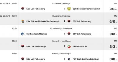 Foto zur Meldung: ESV Fußball - Ergebnisse vom Wochenende