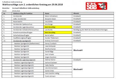 Foto zur Meldung: Mario Schicketanz neuer Vorsitzender des Fußballkreises Südbrandenburg