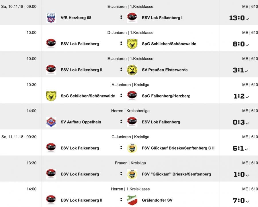 Esv Fussball Ergebnisse Vom Wochenende