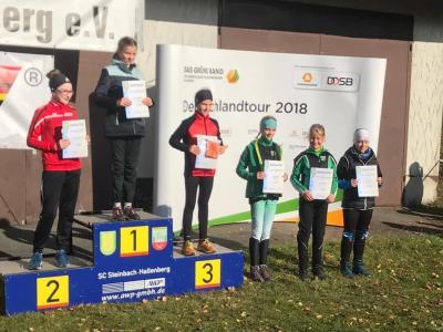Foto zur Meldung: Herbst-Cross Steinbach-Hallenberg