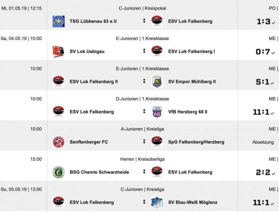 Esv Fussball Ergebnisse Unserer Mannschaften