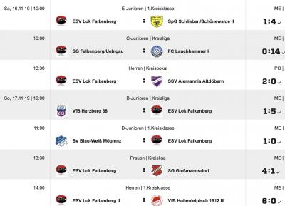 alle Ergebnisse der ESV Teams