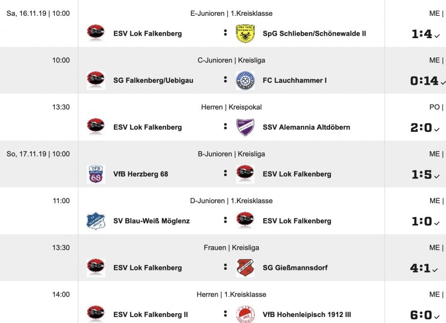 Esv Ergebnisse Fussball Vom Wochenende