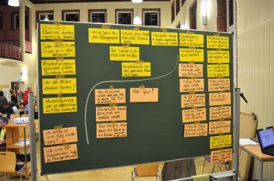 Die Entwürfe des Flächennutzungsplans (FNP) der Stadt Nauen wurden am 24. Oktober in einer Info-Veranstaltung der Stadt vorgestellt, dabei konnten auch die Bürgerinnen und Bürger ihre Vorschläge und Ideen einbringen.