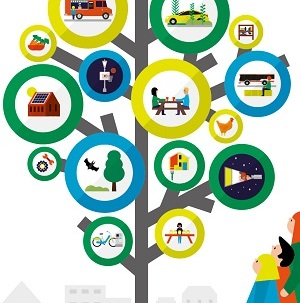 Vorschaubild zur Meldung: FABISAX – das große Online-Suchportal für Familien ist gestartet (SH-NEWS 2020/013 vom 07.02.2020)
