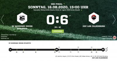 Foto zur Meldung: Fußball: +++Lok-Elf zieht in die nächste Runde ein+++