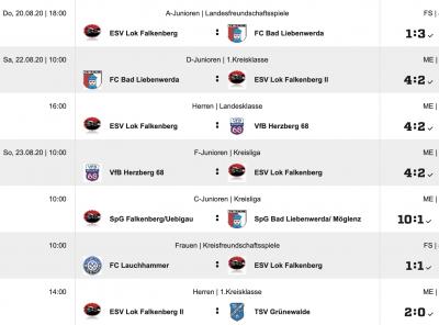 Foto zur Meldung: Fußball: +++Derbypunkte bleiben in Falkenberg+++