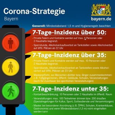 Vorschaubild zur Meldung: Hinweise zu den Corona Warnstufen