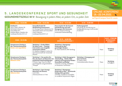 Vorschaubild der Meldung: 5. Landeskonferenz Sport und Gesundheit
