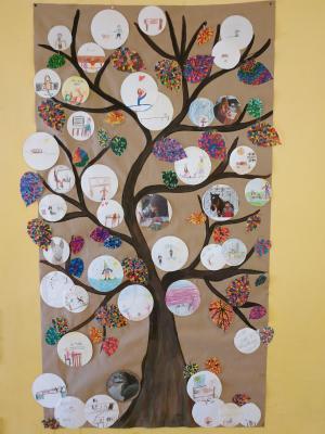 Corona – Erinnerungsbaum der Klasse 2a
