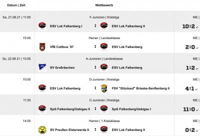 Foto zur Meldung: Fußball: Lok-Elf verliert in Cottbus