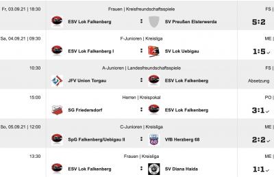 Foto zur Meldung: Fußball: +++ESV scheidet gegen Friedersdorf aus+++