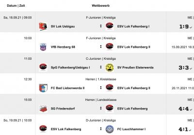 Foto zur Meldung: Fußball: +++Verrücktes 4 : 4 Remis in Friedersdorf+++