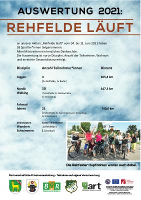 Rehfelde läuft 2021 - Auswertung