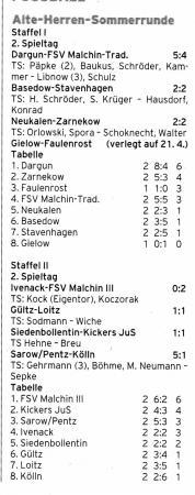 2.Spieltag Sommerrunde