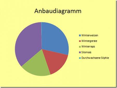 Anbaudiagramm.png