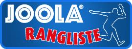 Joola Rangliste