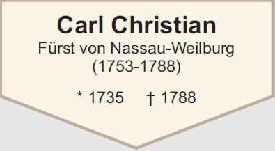 Carl Christian (Beschreibung)