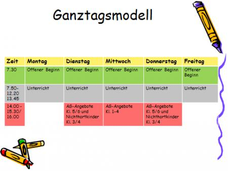 Ganztagsmodell