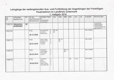 Lehrgänge der weitergehenden Aus- und Fortbildung der Angehörigen der Freiwilligen Feuerwehren im Landkreis Uckermark
