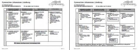 methodenkompetenz2011_bild.JPG