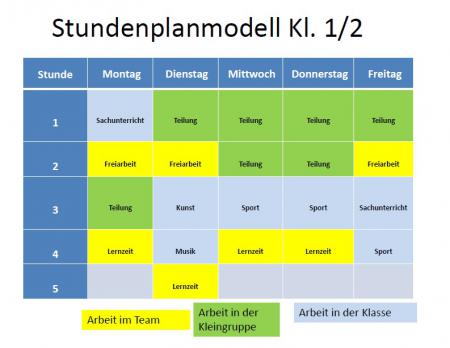 Stundenplan_Anfangsunterricht.jpg