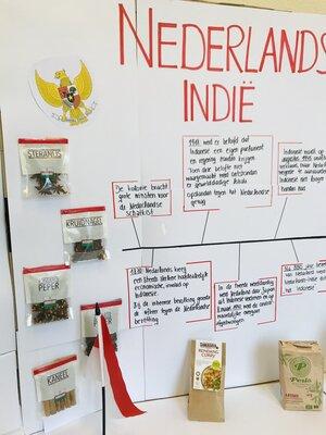 Fotoalbum Arbeiten aus dem Fach Niederländisch