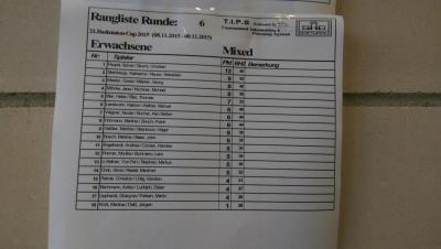 Fotoalbum 21. Schlitzer  Badminton Turnier