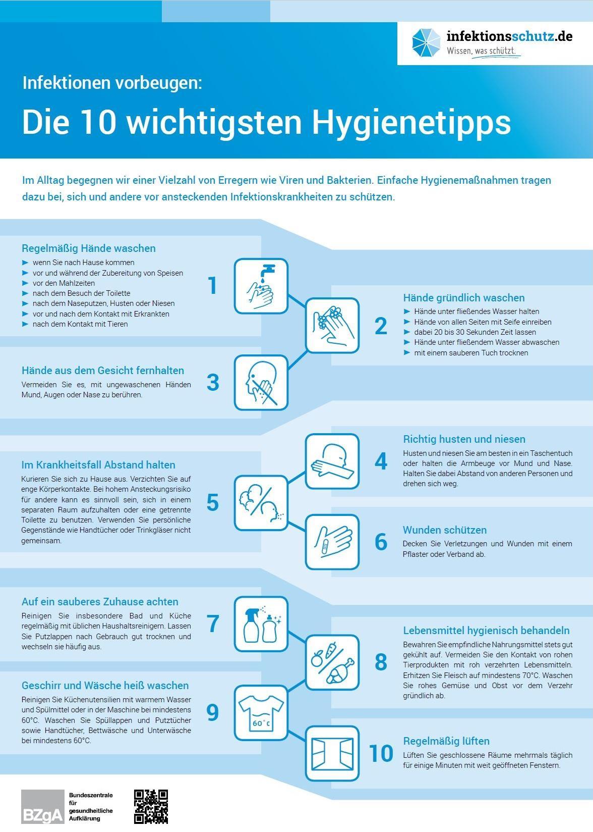 Hygiene Tipps