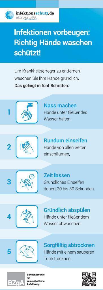 Infektionen vorbeugen