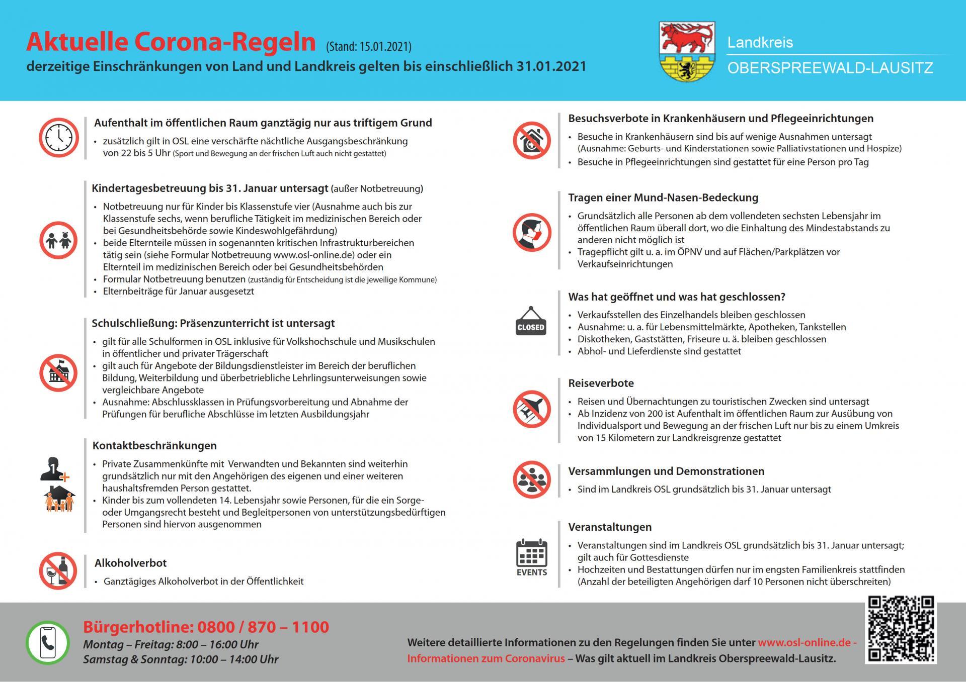 Infografik Coronaregeln