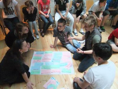 Foto zur Meldung: OderlandJugendrat: Visionen für junge Leute