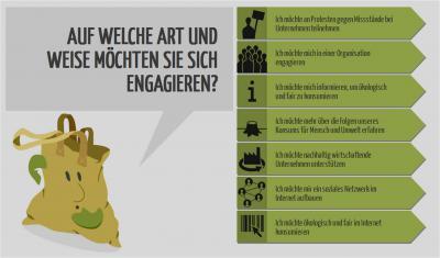 Foto zur Meldung: Online-Scout für Konsummanagement