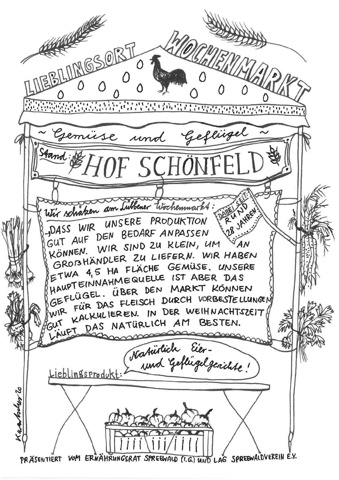 Hof Schönfeld