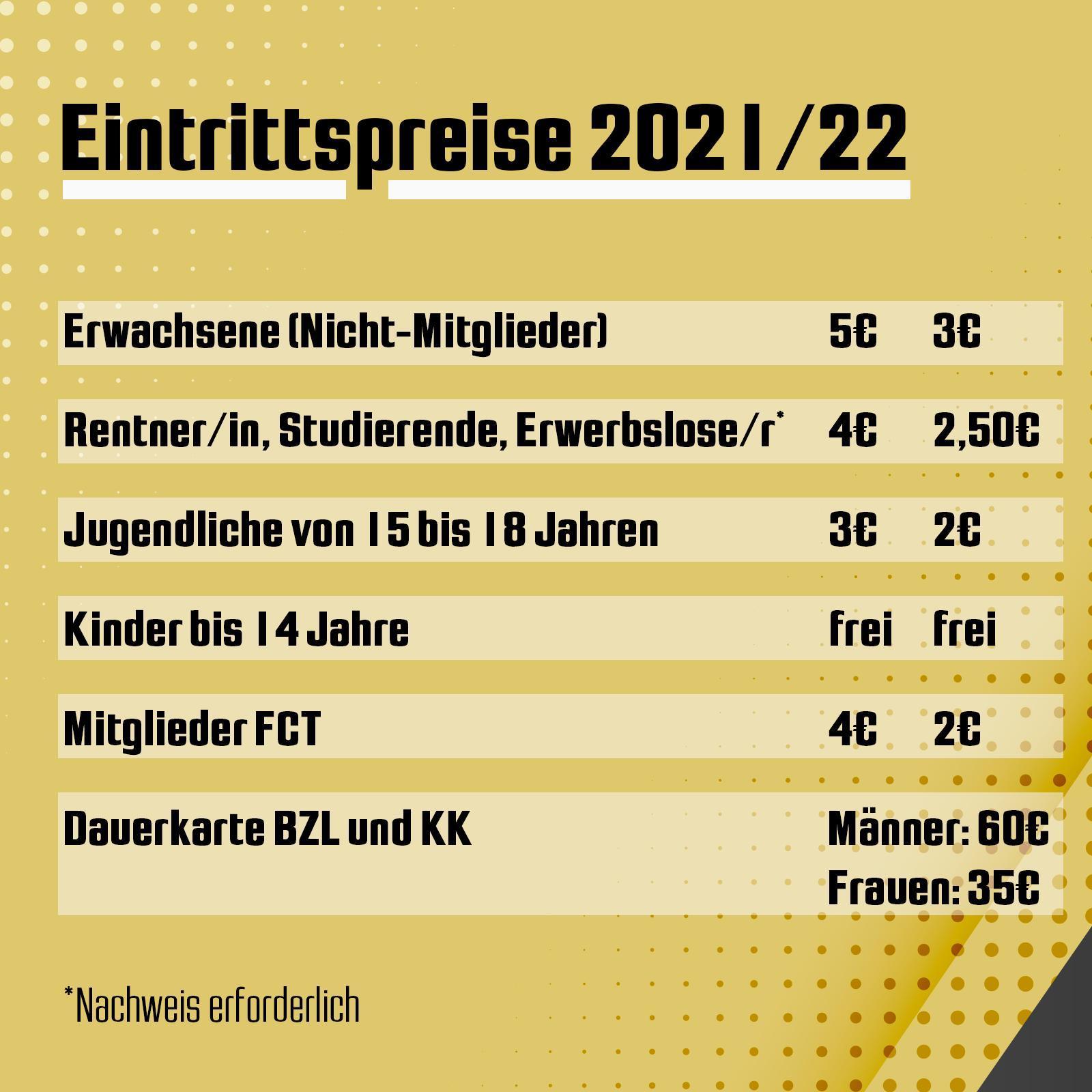 Eintrittspreise Saison 2021/2022