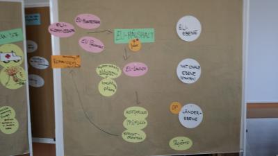Foto zur Meldung: Kostenfreie Workshops für Unternehmer