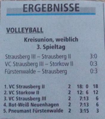Foto zur Meldung: Volleyball - Ergebnisse Kreisunion, weiblich