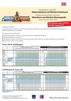 Vorschaubild zur Meldung: Schienenersatzverkehr zwischen Michelbach und Mensengesäß